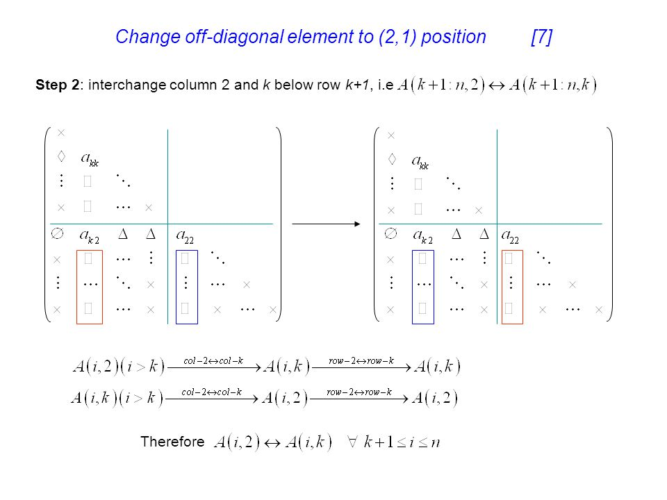 Change off-diagonal element to (2,1) position [7]